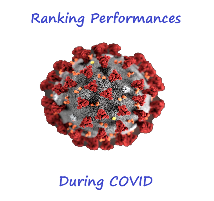 Ranking Performances During COVID