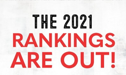 2021 Rankings Are Out